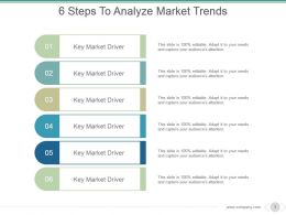 6 Steps To Analyze Market Trends Powerpoint Guide