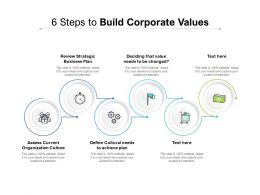 6 Steps To Build Corporate Values