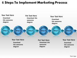 6 Steps To Implement Marketing Process Working Flow Chart Powerpoint Templates