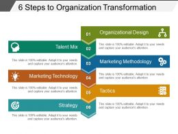 6 Steps To Organization Transformation