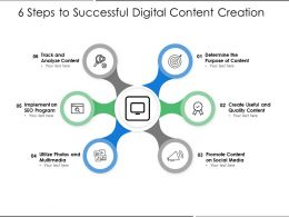 6 Steps To Successful Digital Content Creation
