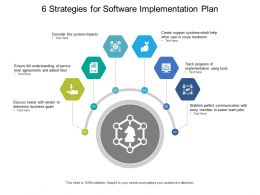 6 Strategies For Software Implementation Plan
