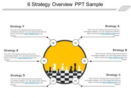 6 Strategy Overview Presentation Ideas