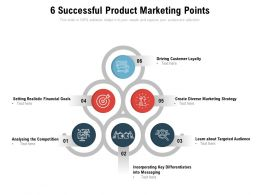 6 Successful Product Marketing Points