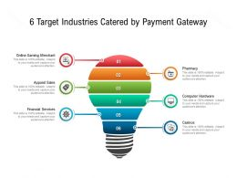 6 Target Industries Catered By Payment Gateway