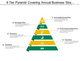 6 Tier Pyramid Covering Annual Business Strategic Plan And Performance Objectives