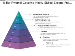 6 Tier Pyramid Covering Highly Skilled Experts Full Time Employees And Modular Workers