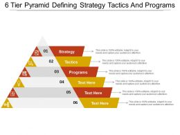 6 Tier Pyramid Defining Strategy Tactics And Programs