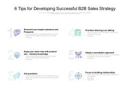 6 Tips For Developing Successful B2B Sales Strategy