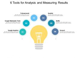 6 Tools For Analysis And Measuring Results