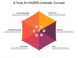 6 Tools For Kaizen Umbrella Concept