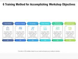 6 Training Method For Accomplishing Workshop Objectives