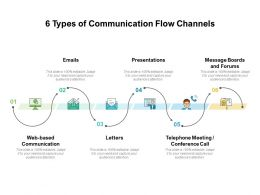 6 Types Of Communication Flow Channels
