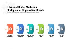 6 Types Of Digital Marketing Strategies For Organization Growth