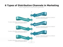 6 Types Of Distribution Channels In Marketing