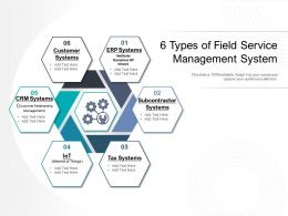 6 Types Of Field Service Management System