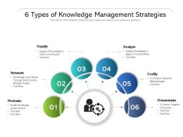 6 Types Of Knowledge Management Strategies
