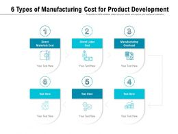 6 Types Of Manufacturing Cost For Product Development
