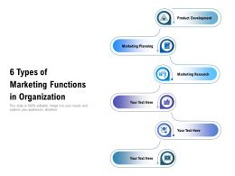 6 Types Of Marketing Functions In Organization