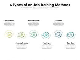 6 Types Of On Job Training Methods