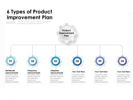 6 Types Of Product Improvement Plan