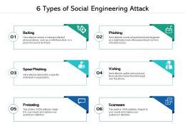 6 Types Of Social Engineering Attack
