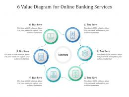 6 Value Diagram For Online Banking Services Infographic Template