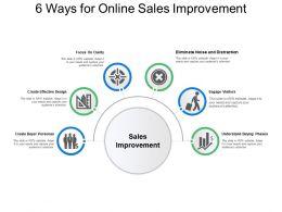 6_ways_for_online_sales_improvement_Slide01