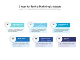 6 Ways For Testing Marketing Messages