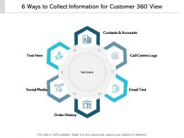 6 Ways To Collect Information For Customer 360 View