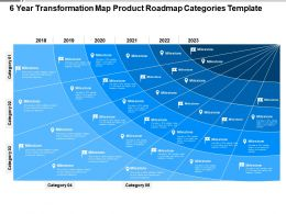 6 Year Transformation Map Product Roadmap Categories Template