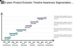 6_years_product_evolution_timeline_awareness_segmentation_optimization_performance_Slide01