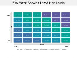 6x6 Matrix Showing Low And High Levels