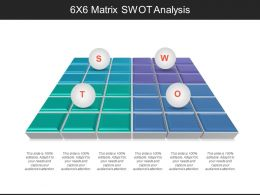 6x6 Matrix Swot Analysis