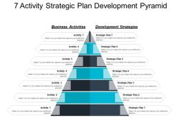 7 Activity Strategic Plan Development Pyramid