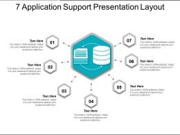 7 Application Support Presentation Layout