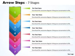 7 Arrows For Sequential Growth Process