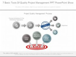 7 Basic Tools Of Quality Project Management Ppt Powerpoint Show
