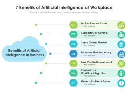 7 Benefits Of Artificial Intelligence At Workplace