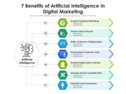 7 Benefits Of Artificial Intelligence In Digital Marketing
