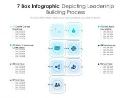 7 Box Infographic Depicting Leadership Building Process