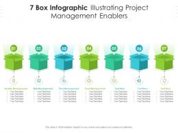 7 Box Infographic Illustrating Project Management Enablers