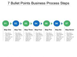 7 Bullet Points Business Process Steps