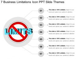 7 Business Limitations Icon Ppt Slide Themes