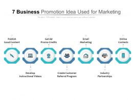 7 Business Promotion Idea Used For Marketing