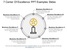 7 Center Of Excellence Ppt Examples Slides