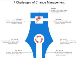 7 Challenges Of Change Management