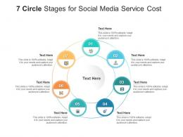 7 Circle Stages For Social Media Service Cost Infographic Template