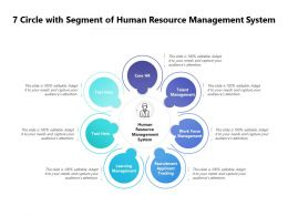7 Circle With Segment Of Human Resource Management System