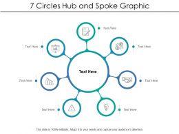 7 Circles Hub And Spoke Graphic
